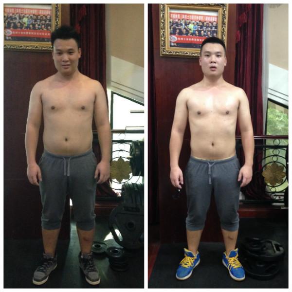 健身教练培训培训前后对比